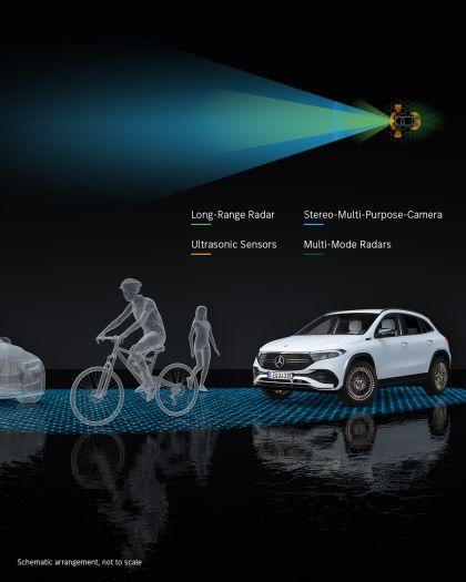 2021 Mercedes-Benz EQA 126