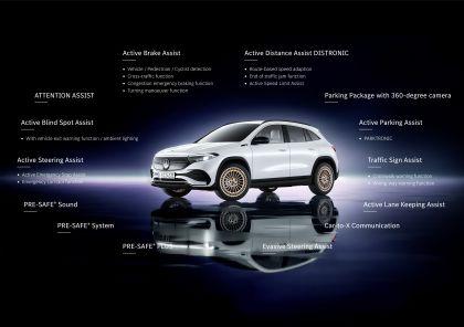 2021 Mercedes-Benz EQA 130