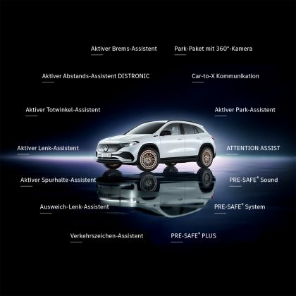 2021 Mercedes-Benz EQA 131