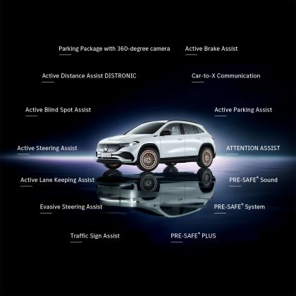 2021 Mercedes-Benz EQA 132
