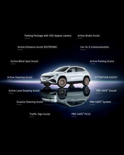 2021 Mercedes-Benz EQA 134