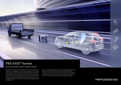2021 Mercedes-Benz EQA 140