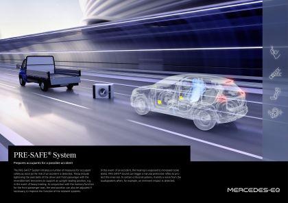 2021 Mercedes-Benz EQA 141