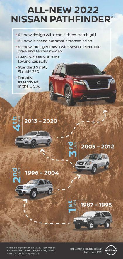 2022 Nissan Pathfinder 44