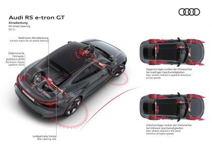 2022 Audi RS e-tron GT 25