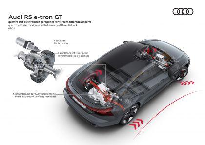 2022 Audi RS e-tron GT 26