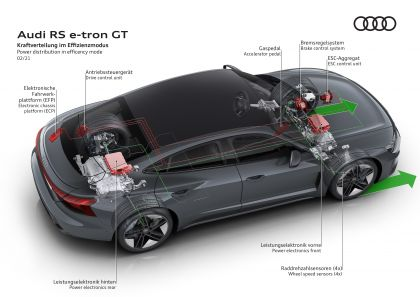 2022 Audi RS e-tron GT 28