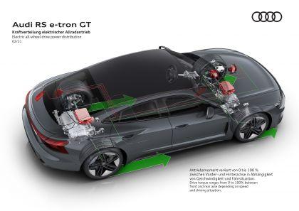 2022 Audi RS e-tron GT 29