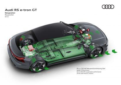 2022 Audi RS e-tron GT 30