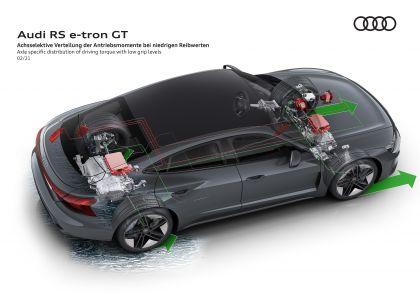 2022 Audi RS e-tron GT 35