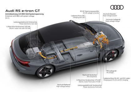 2022 Audi RS e-tron GT 37