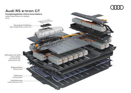 2022 Audi RS e-tron GT 39