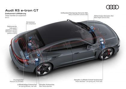 2022 Audi RS e-tron GT 48