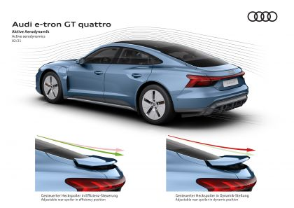 2022 Audi e-tron GT quattro 34