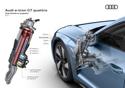 2022 Audi e-tron GT quattro 37