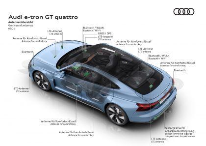 2022 Audi e-tron GT quattro 53