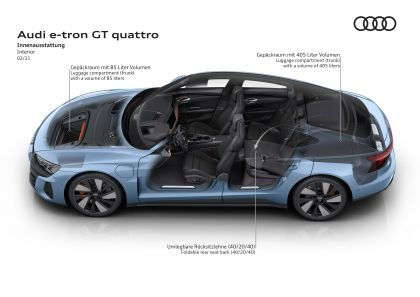 2022 Audi e-tron GT quattro 58