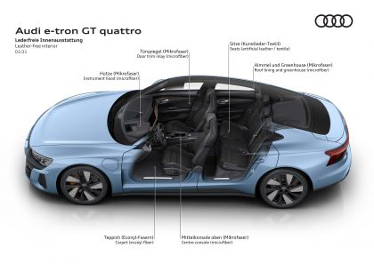 2022 Audi e-tron GT quattro 59
