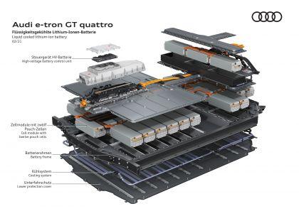 2022 Audi e-tron GT quattro 60