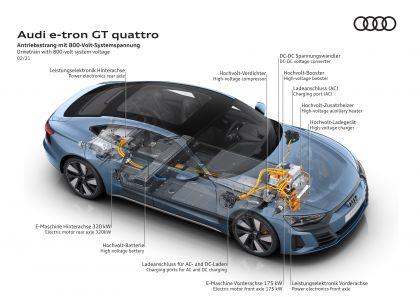 2022 Audi e-tron GT quattro 61