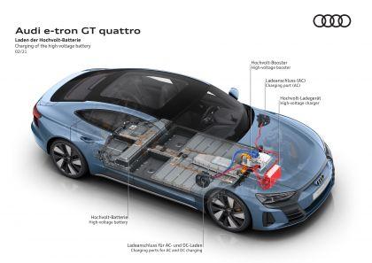 2022 Audi e-tron GT quattro 63