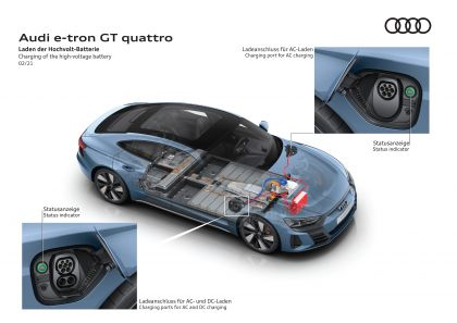 2022 Audi e-tron GT quattro 64
