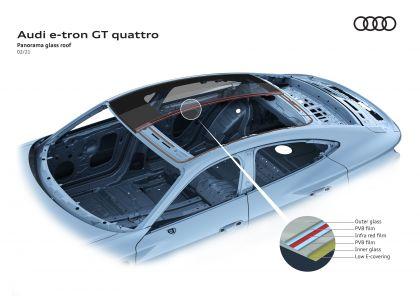 2022 Audi e-tron GT quattro 66
