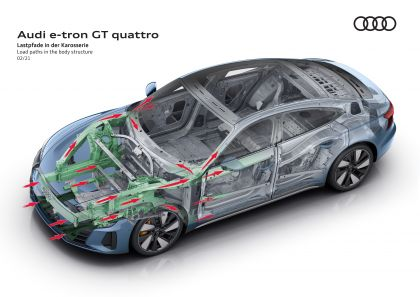 2022 Audi e-tron GT quattro 67