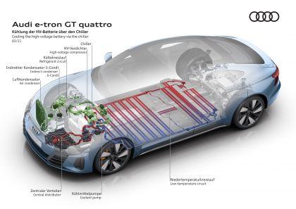 2022 Audi e-tron GT quattro 70