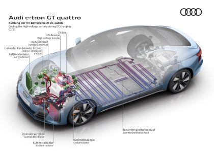 2022 Audi e-tron GT quattro 72