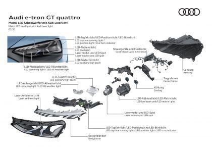 2022 Audi e-tron GT quattro 76