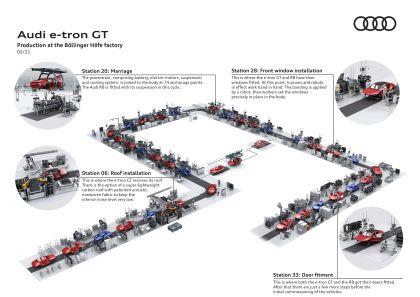 2022 Audi e-tron GT quattro 77