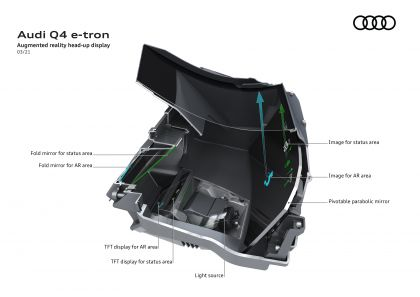 2022 Audi Q4 e-tron concept 164