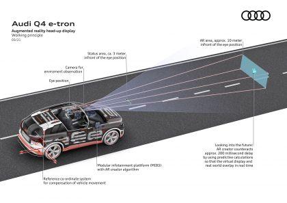 2022 Audi Q4 e-tron concept 165