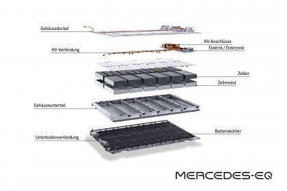 2021 Mercedes-Benz EQS 22