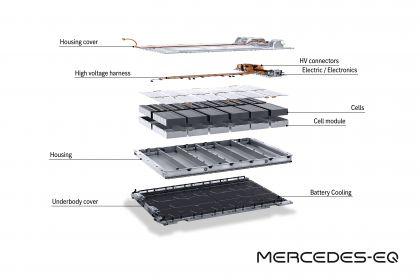 2021 Mercedes-Benz EQS 23