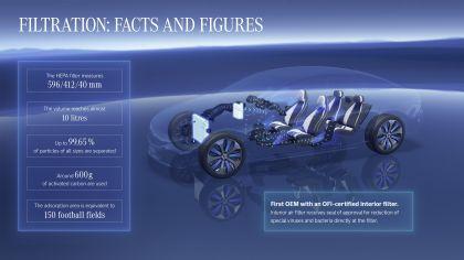 2021 Mercedes-Benz EQS 34