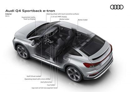 2022 Audi Q4 Sportback e-tron 64