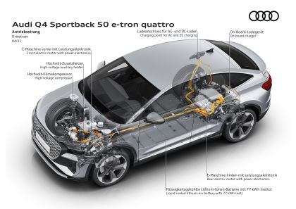2022 Audi Q4 Sportback e-tron 72