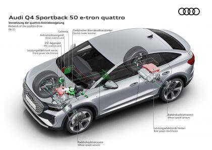 2022 Audi Q4 Sportback e-tron 75