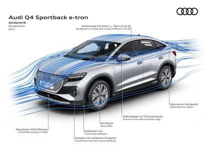 2022 Audi Q4 Sportback e-tron 80