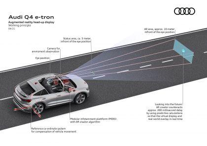 2022 Audi Q4 Sportback e-tron 82