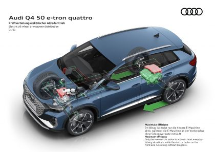 2022 Audi Q4 e-tron 145