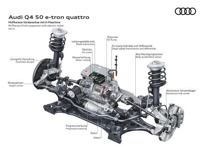 2022 Audi Q4 e-tron 167