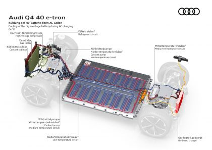 2022 Audi Q4 e-tron 177