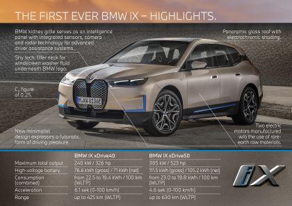 2022 BMW iX ( i20 ) xDrive40 165