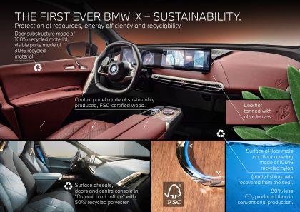 2022 BMW iX ( i20 ) xDrive40 167
