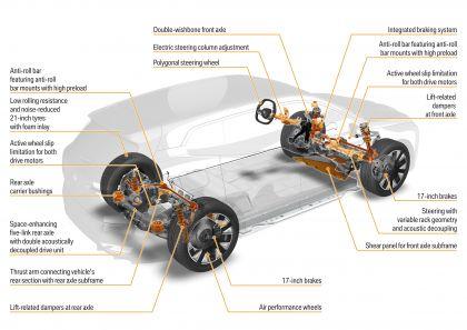 2022 BMW iX ( i20 ) xDrive40 225