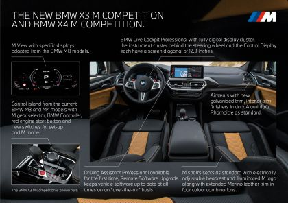 2022 BMW X3 ( F97 ) M Competition 58
