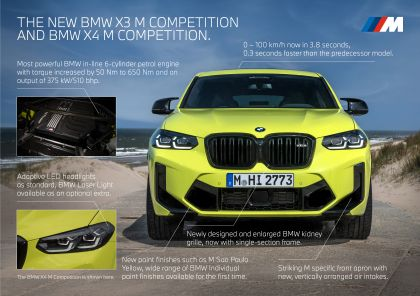 2022 BMW X4 ( F98 ) M Competition 37